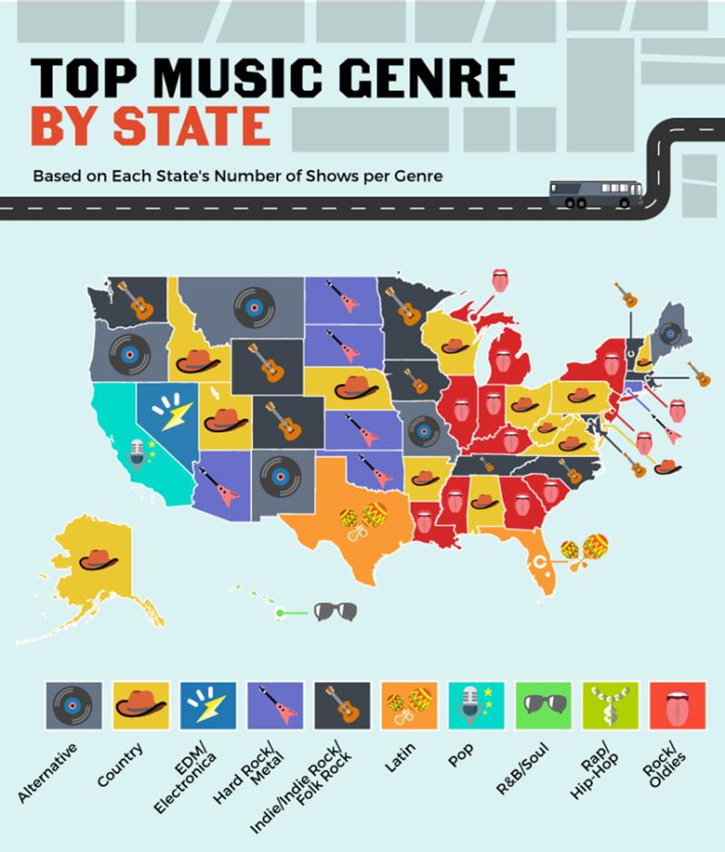 Genres by state, Busbud