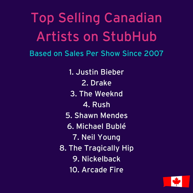 StubHub Canadian top-selling artists