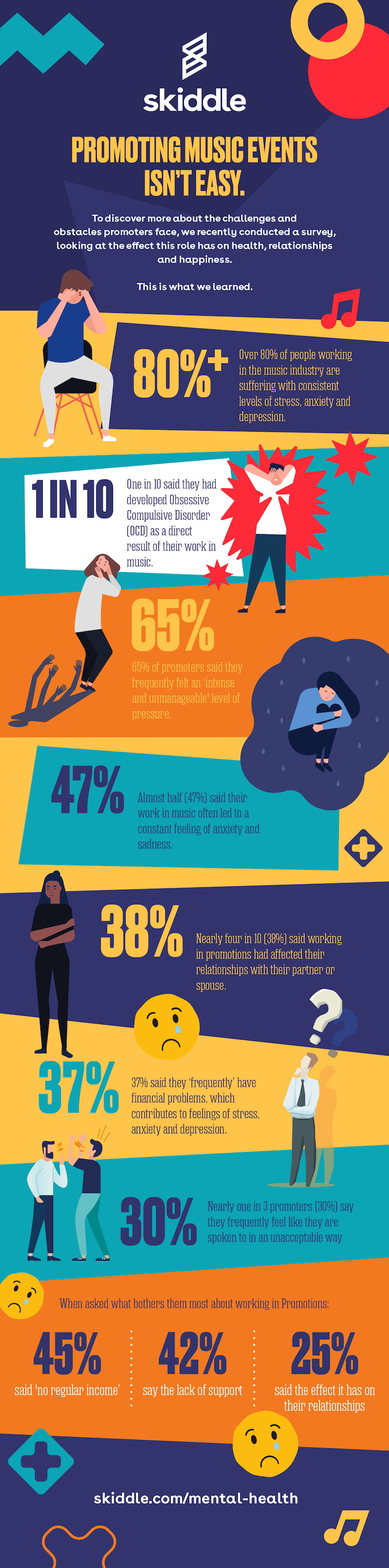 Skiddle mental health infographic