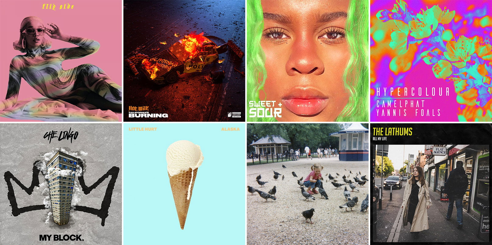 IQ New Signings playlist August 2020