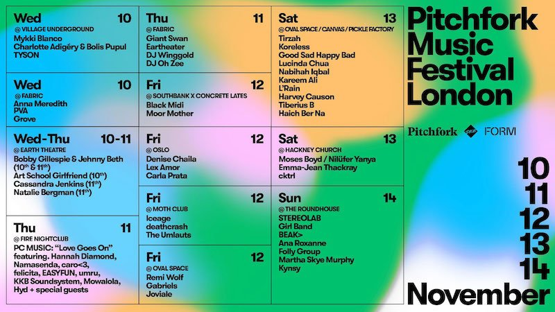 Pitchfork Music Festival London 2021 line-up